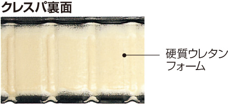 CRESPAルーフ(クレスパルーフ)イメージ