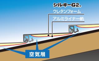 屋根材イメージ